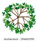 illustration of a top view of a ... | Shutterstock .eps vector #196601990