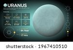 the solar system uranus and its ...   Shutterstock .eps vector #1967410510