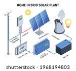 home hybrid solar plant...   Shutterstock .eps vector #1968194803