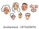 family portrait. doodle avatar... | Shutterstock .eps vector #1971610076