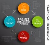vector project management... | Shutterstock .eps vector #197425958