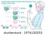 infographic illustration of... | Shutterstock .eps vector #1976130353