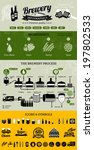 brewery infographics with beer... | Shutterstock .eps vector #197802533