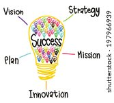 success idea | Shutterstock .eps vector #197966939
