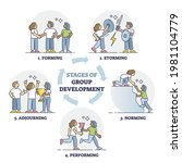 stages of group development...   Shutterstock .eps vector #1981104779