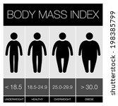 body mass index infographic... | Shutterstock .eps vector #198385799