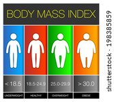 body mass index infographic... | Shutterstock .eps vector #198385859