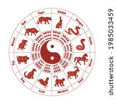 chinese zodiac wheel with... | Shutterstock .eps vector #1985033459