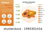 papaya and its nutritional... | Shutterstock .eps vector #1985301416