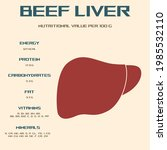 beef liver. calorie content and ... | Shutterstock .eps vector #1985532110