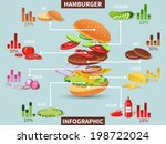 abstract,american,beef,bread,bun,burger,business,charts,cheese,cheeseburger,communication,content,design,document,eating