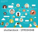 chat,comunidad,foro,infografía,información,ubicación,de marketing,medios de comunicación,móvil,red,en línea,perfil,relación,compartir,social