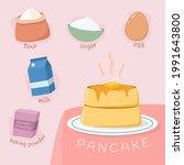 illustration of ingredients... | Shutterstock .eps vector #1991643800