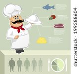 chef  cooking food kitchen and... | Shutterstock .eps vector #199288604