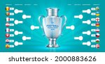 soccer championship groups and... | Shutterstock .eps vector #2000883626