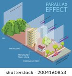 an infographic about parallax...