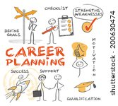 career planning. chart with... | Shutterstock .eps vector #200630474