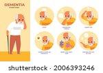 dementia people infographics.... | Shutterstock .eps vector #2006393246