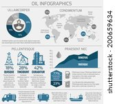 global crude oil drilling and... | Shutterstock .eps vector #200659634