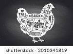 Chicken  Hen. Scheme  Diagram ...
