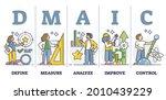 dmaic process management as six ... | Shutterstock .eps vector #2010439229