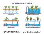 aquaponic watering and... | Shutterstock .eps vector #2011886660