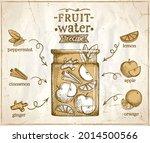 fruit water recipe with...   Shutterstock . vector #2014500566