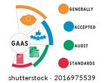 gaas   generally accepted audit ... | Shutterstock .eps vector #2016975539