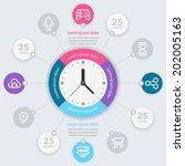 infographics design. vector eps ... | Shutterstock .eps vector #202005163