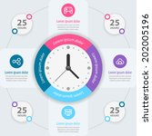 infographic design. time... | Shutterstock .eps vector #202005196
