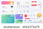 user elements for weather...