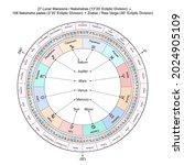 sacred symbols set. 7 planets...   Shutterstock .eps vector #2024905109