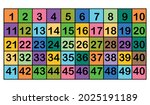 names of numbers 1 to 50 in... | Shutterstock .eps vector #2025191189