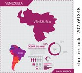 south america map infographic | Shutterstock .eps vector #202591348
