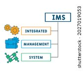 ims   integrated management...   Shutterstock .eps vector #2027019053