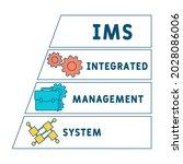 ims   integrated management...   Shutterstock .eps vector #2028086006