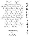 Graphene Oxide  Go  Edge...