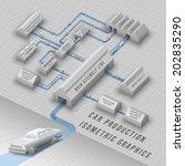 schematic isometric graphics of ...   Shutterstock .eps vector #202835290