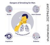 dangers of smoking for men.... | Shutterstock .eps vector #2029961549