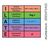 ilate rule in integration....   Shutterstock .eps vector #2031471413