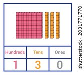 place value chart. one tens and ... | Shutterstock .eps vector #2031771770