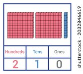 place value chart. one tens and ... | Shutterstock .eps vector #2032846619