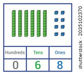 place value chart. one tens and ... | Shutterstock .eps vector #2035102370