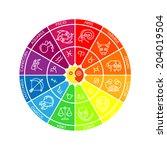 Zodiac Wheel