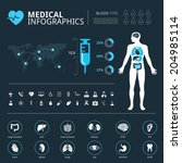 medical human organs icon set... | Shutterstock .eps vector #204985114