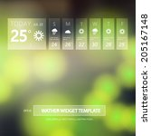 weather widget template and ...