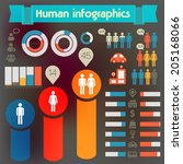 human issues infographics...