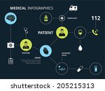 medical system connections icon ... | Shutterstock .eps vector #205215313