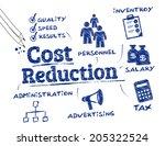 accomplish,achieve,achievement,advice,analyze,business,businessman,challenge,choice,competitive,concept,consultant,cost,cut,decline