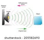 ultrasonic transmitter emits a... | Shutterstock .eps vector #205582693